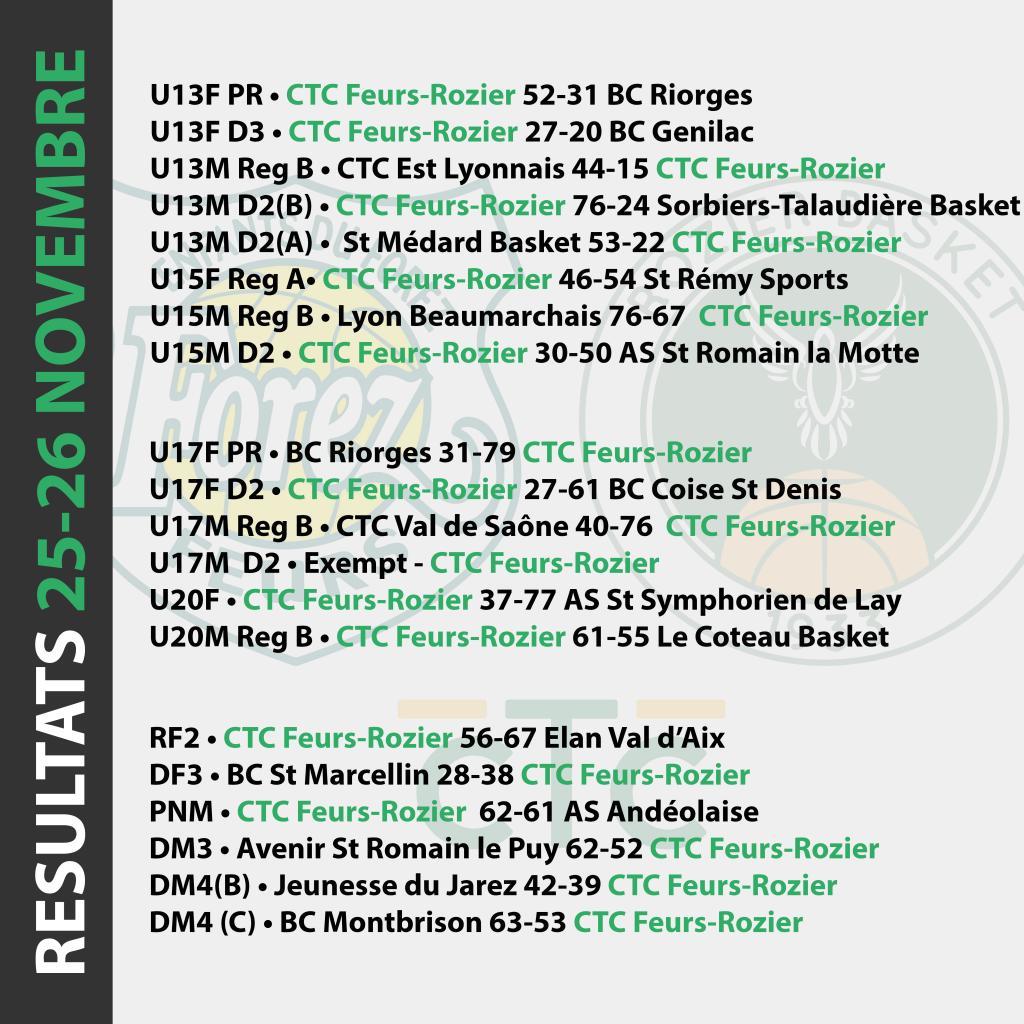 resultats-25-26NOV